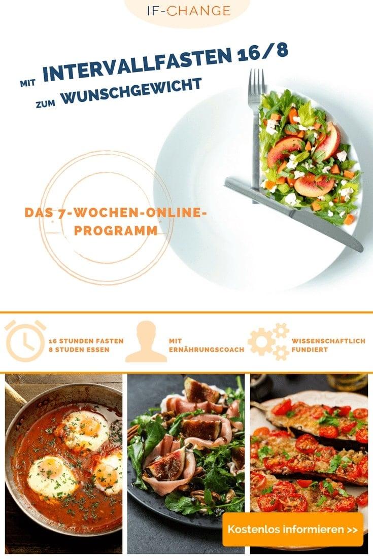 ᐅ Intervallfasten Anleitung Diätplan Und Rezepte Für Die 168 Diät