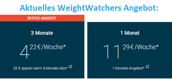 Weight Watchers punkte online