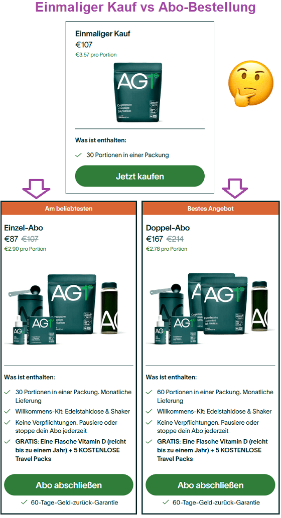 AG1 Preis einmaliger Kauf vs Abo